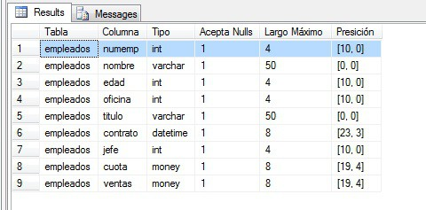 SQL - Buscar tabla o columna en una base de datos de SQL Server 2