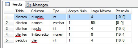 SQL - Buscar tabla o columna en una base de datos de SQL Server 3