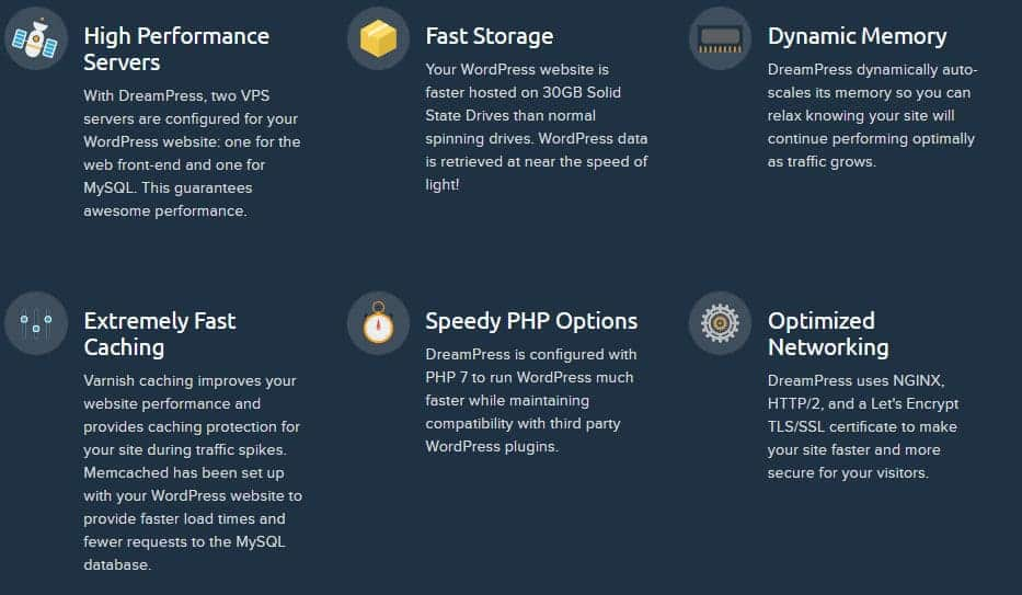 Dreampress mejor hosting administrado especificaciones