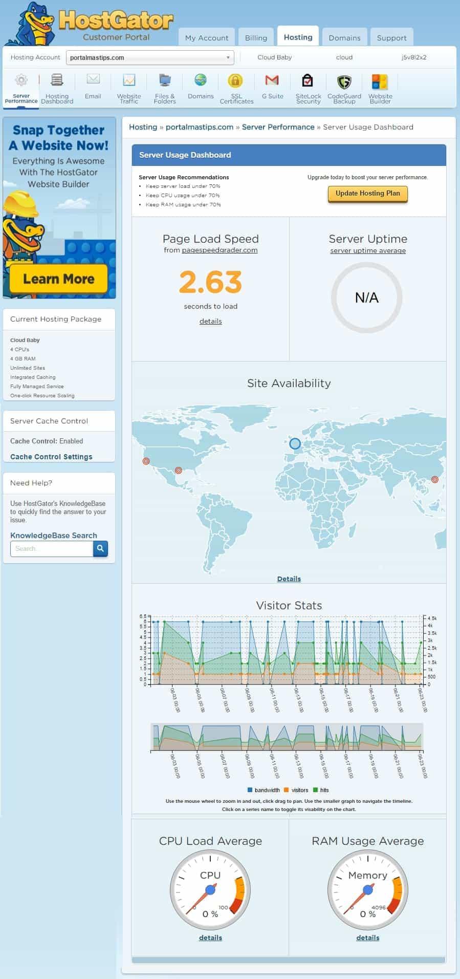 Reseña Hostgator Cloud Hosting y Muestra del cPanel 8