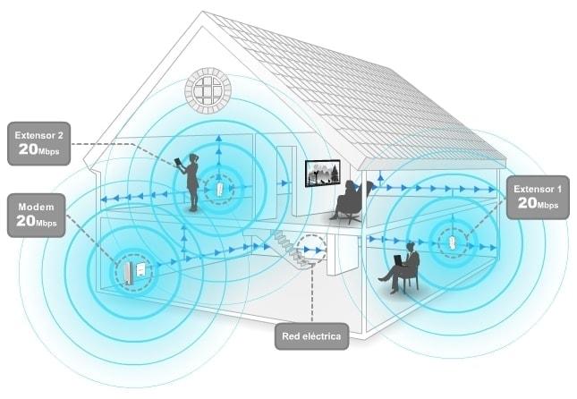 Colocar extensor de señal WiFi