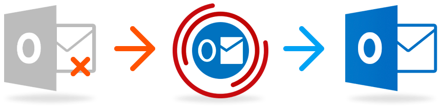 Resolver errores en Outlook 2019